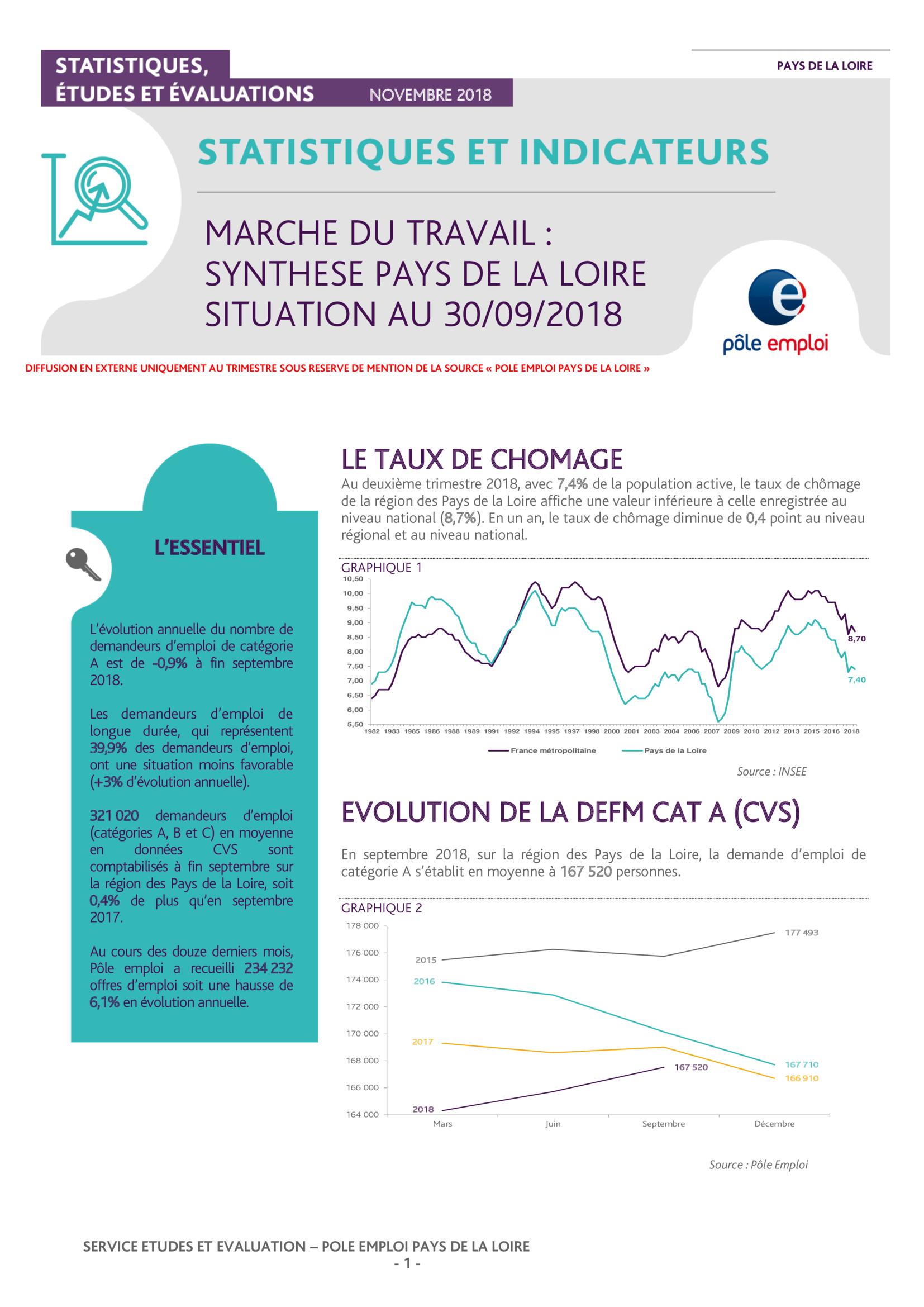 Le Marche Du Travail Synthese Par L Observatoire Regional De L